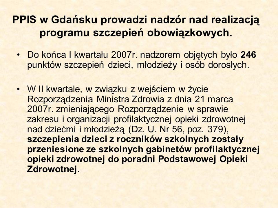 PPIS w Gdańsku prowadzi nadzór nad realizacją programu szczepień obowiązkowych. Do końca I kwartału 2007r. nadzorem objętych było 246 punktów szczepie