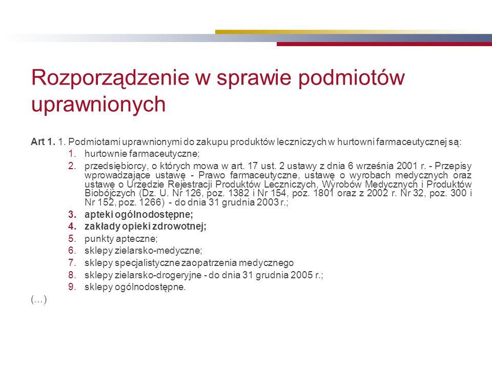 Rozporządzenie w sprawie podmiotów uprawnionych Art 1.