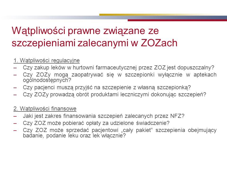 1. Wątpliwości regulacyjne –Czy zakup leków w hurtowni farmaceutycznej przez ZOZ jest dopuszczalny.
