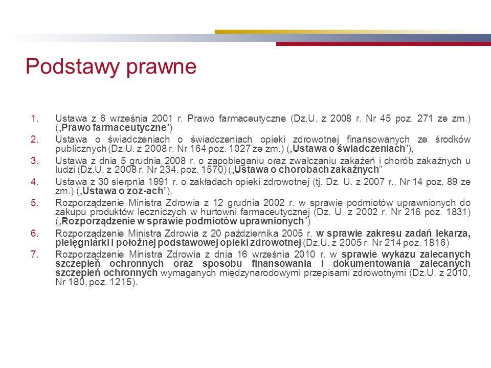 Podstawy prawne 1.Ustawa z 6 września 2001 r. Prawo farmaceutyczne (Dz.U.