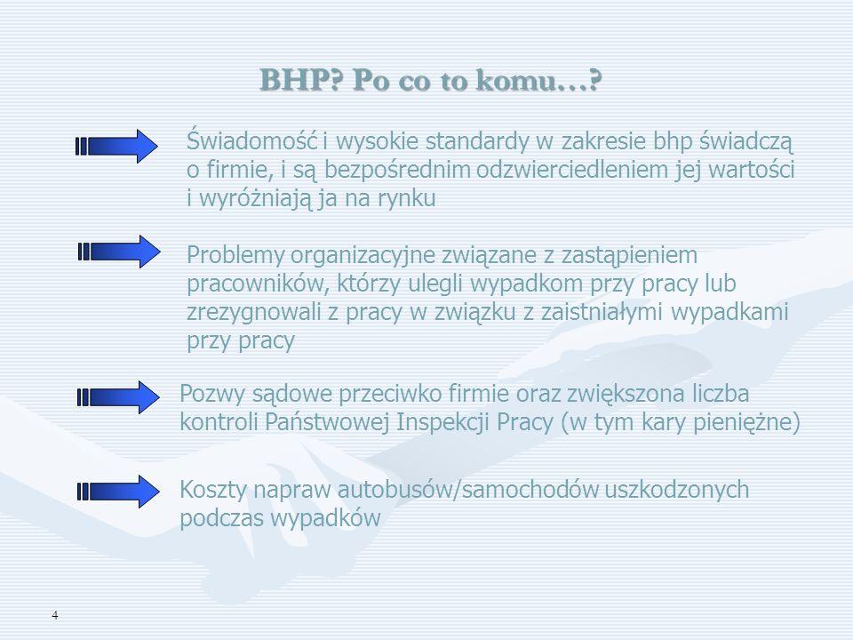 Przepisy BHP wszelkie obowiązujące akty normatywne związane z bezpieczeństwa i higieną pracy Zasady BHP niezdefiniowane w prawie, reguły doświadczenia życiowego oraz wynikające z nauki i techniki Przepisy i zasady BHP