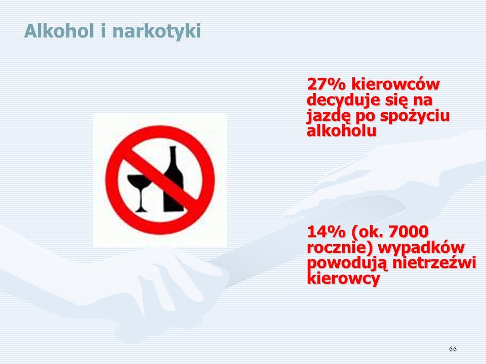 66 Alkohol i narkotyki 27% kierowców decyduje się na jazdę po spożyciu alkoholu 14% (ok.
