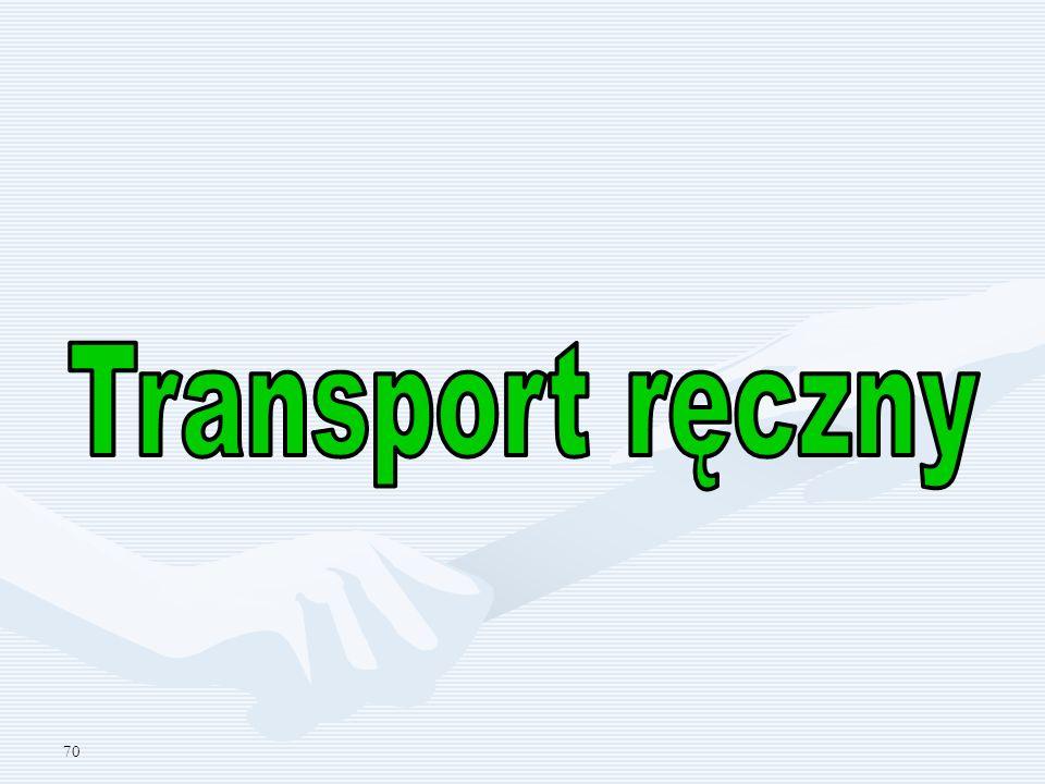 71 Transport ręczny