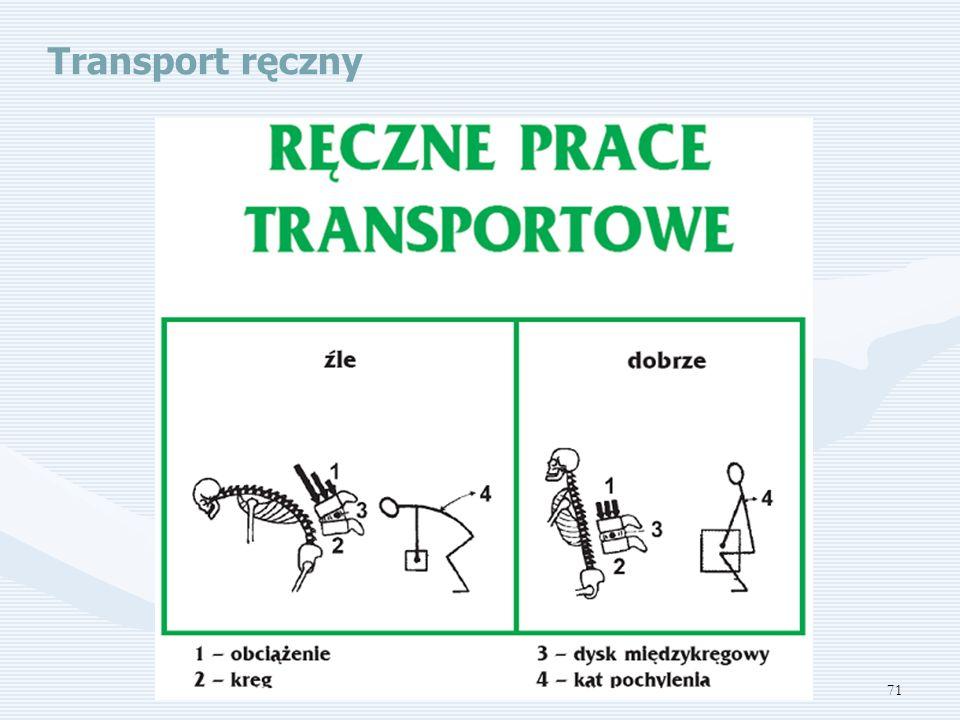 72 Transport ręczny