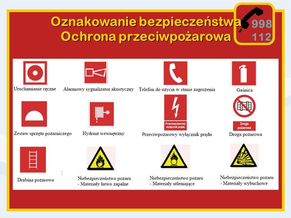 998 112 Oznakowanie bezpiecze ń stwa Ochrona przeciwpo ż arowa