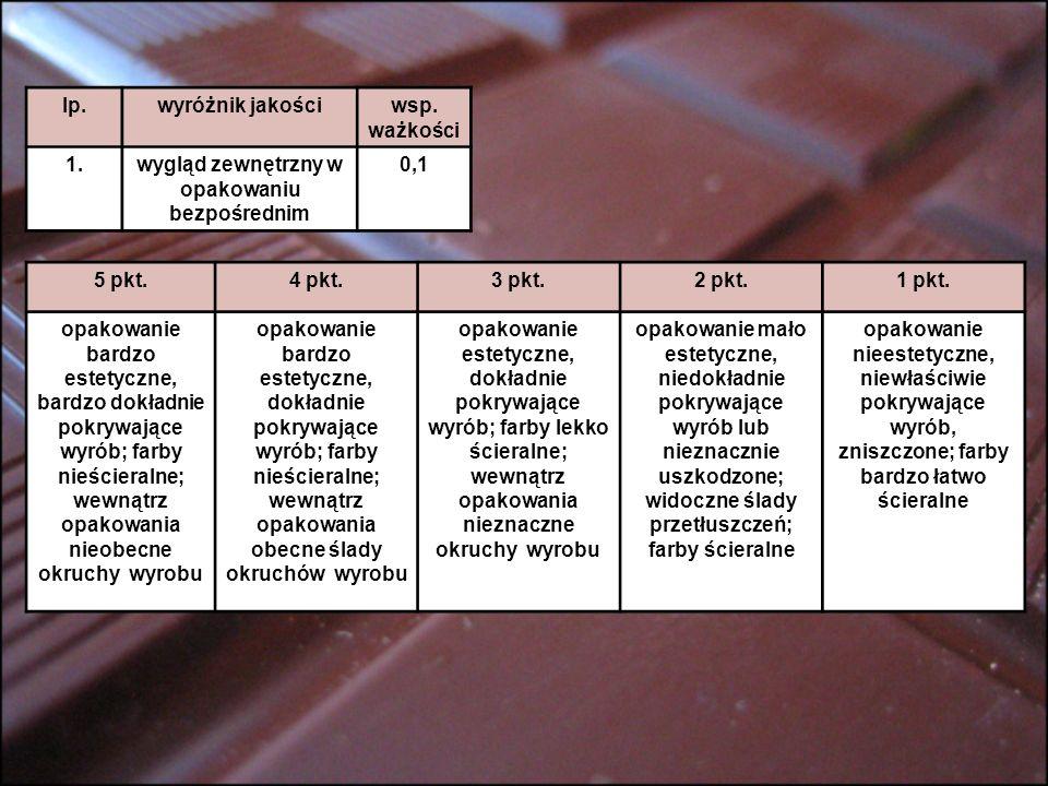 lp.wyróżnik jakościwsp.ważkości 7.konsystencja- twardość 0,05 5 pkt.4 pkt.3 pkt.2 pkt.1 pkt.
