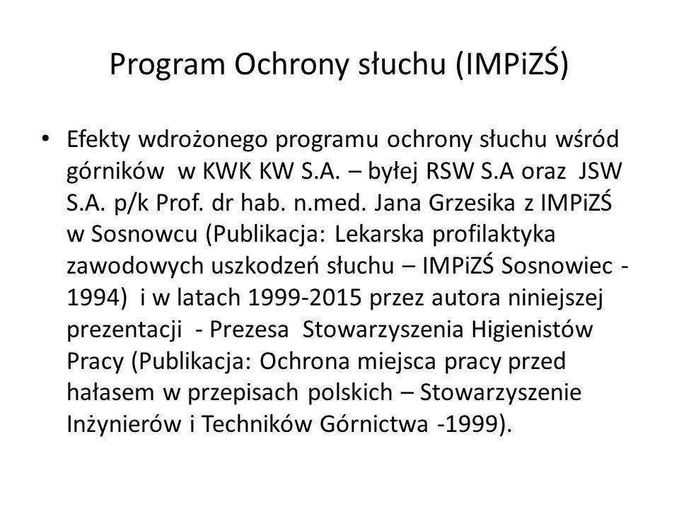 Program Ochrony słuchu (IMPiZŚ) Efekty wdrożonego programu ochrony słuchu wśród górników w KWK KW S.A.
