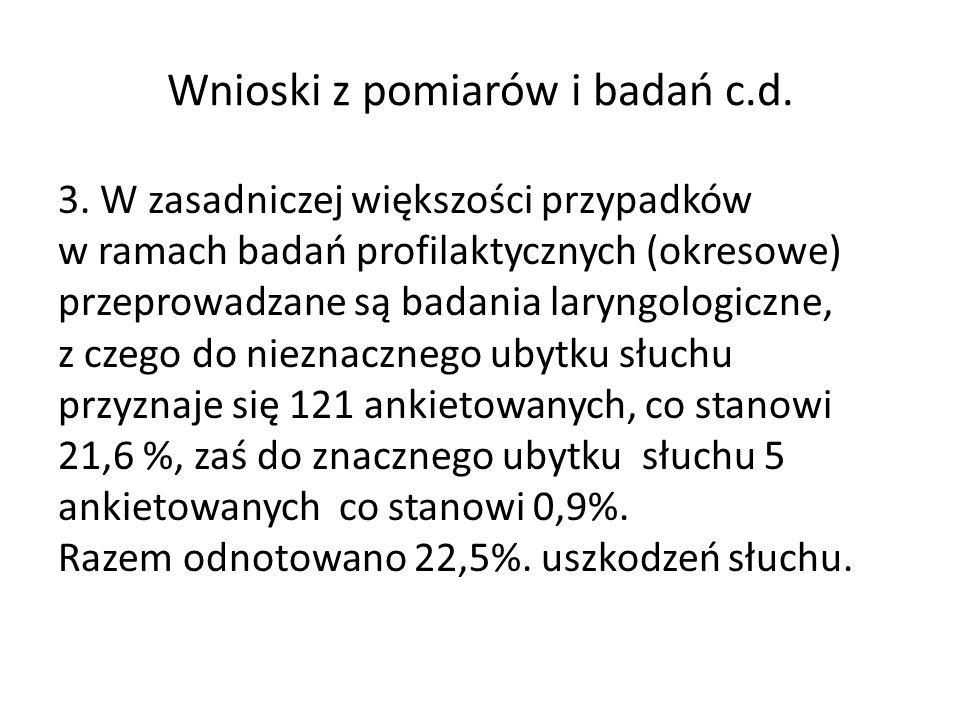 Wnioski z pomiarów i badań c.d. 3.