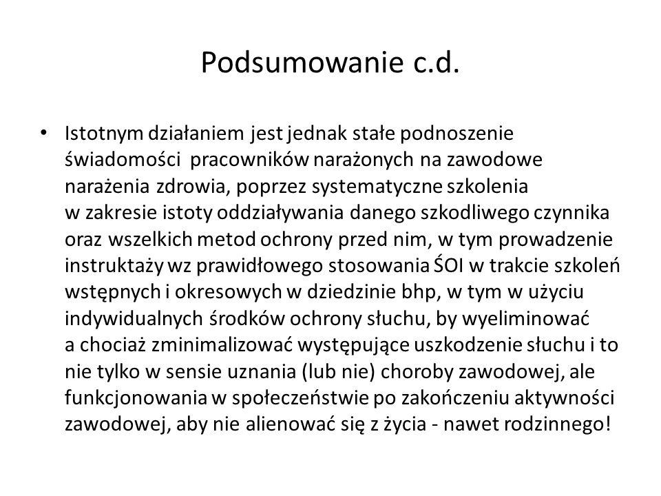 Podsumowanie c.d.
