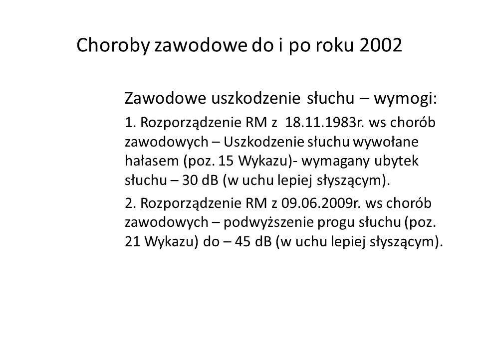 Choroby zawodowe do i po roku 2002 Zawodowe uszkodzenie słuchu – wymogi: 1.