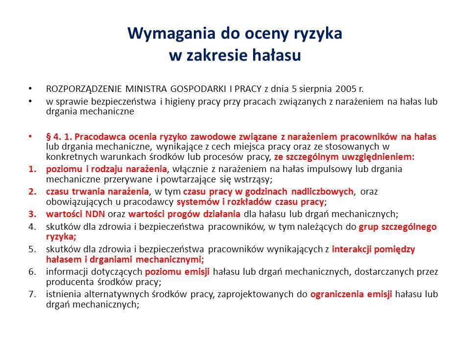 Wymagania do oceny ryzyka w zakresie hałasu ROZPORZĄDZENIE MINISTRA GOSPODARKI I PRACY z dnia 5 sierpnia 2005 r.