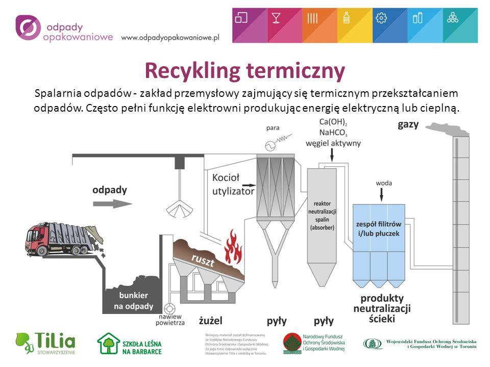 Recykling termiczny Spalarnia odpadów - zakład przemysłowy zajmujący się termicznym przekształcaniem odpadów.