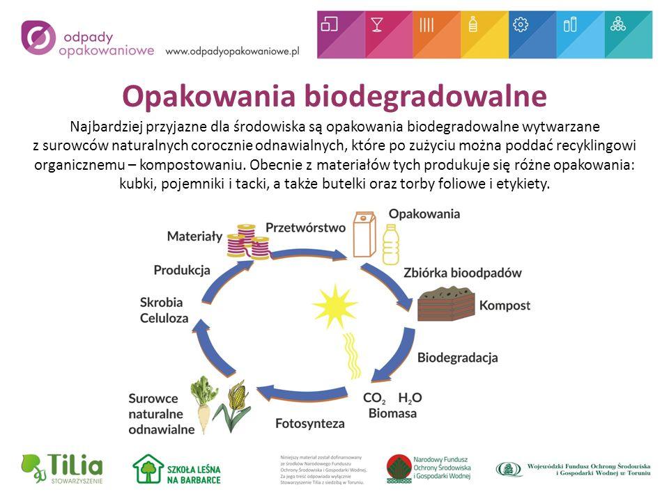 Opakowania biodegradowalne Najbardziej przyjazne dla środowiska są opakowania biodegradowalne wytwarzane z surowców naturalnych corocznie odnawialnych, które po zużyciu można poddać recyklingowi organicznemu – kompostowaniu.