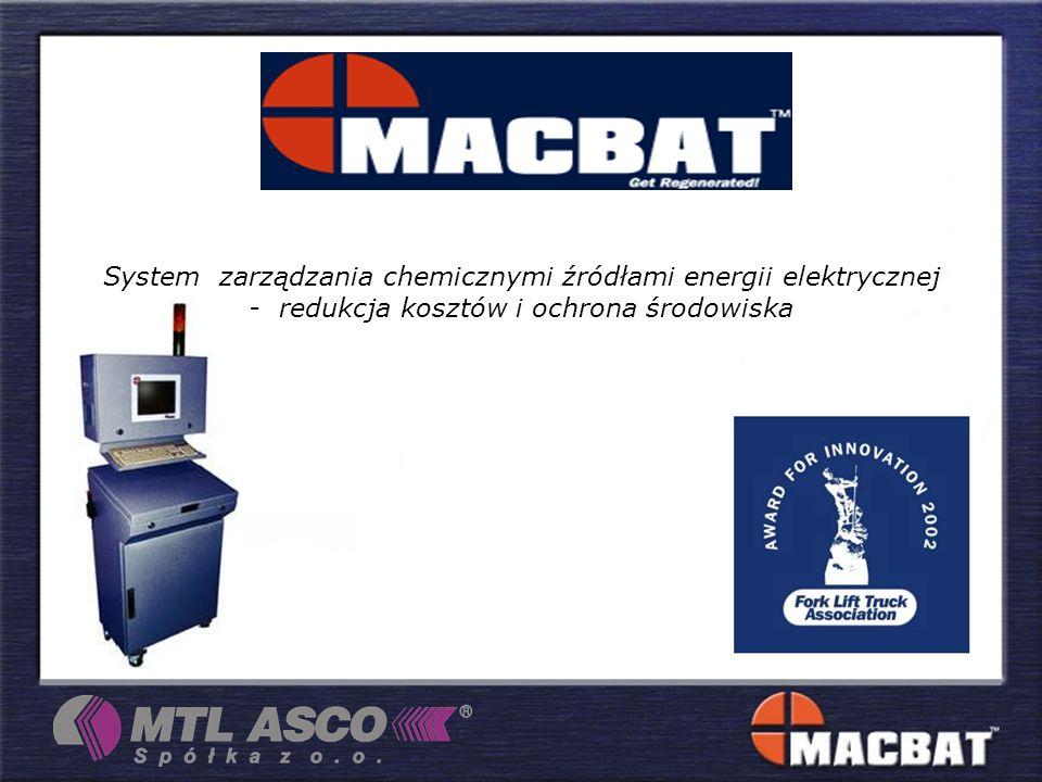 System zarządzania chemicznymi źródłami energii elektrycznej - redukcja kosztów i ochrona środowiska