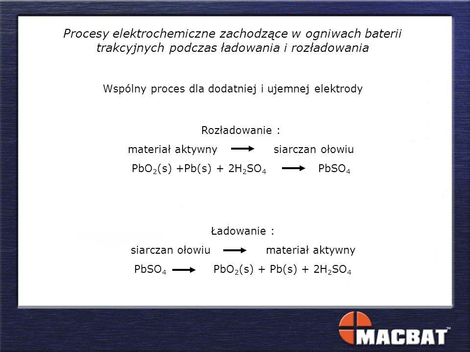 Rozładowanie : materiał aktywny siarczan ołowiu PbO 2 (s) +Pb(s) + 2H 2 SO 4 PbSO 4 Procesy elektrochemiczne zachodzące w ogniwach baterii trakcyjnych podczas ładowania i rozładowania Wspólny proces dla dodatniej i ujemnej elektrody Ładowanie : siarczan ołowiu materiał aktywny PbSO 4 PbO 2 (s) + Pb(s) + 2H 2 SO 4