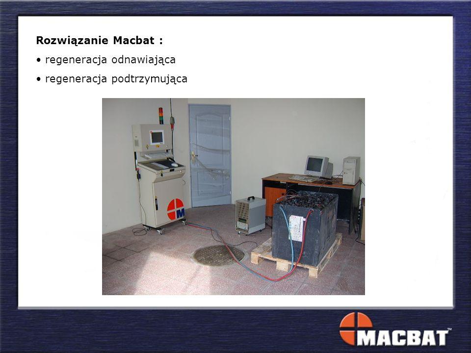 Rozwiązanie Macbat : regeneracja odnawiająca regeneracja podtrzymująca