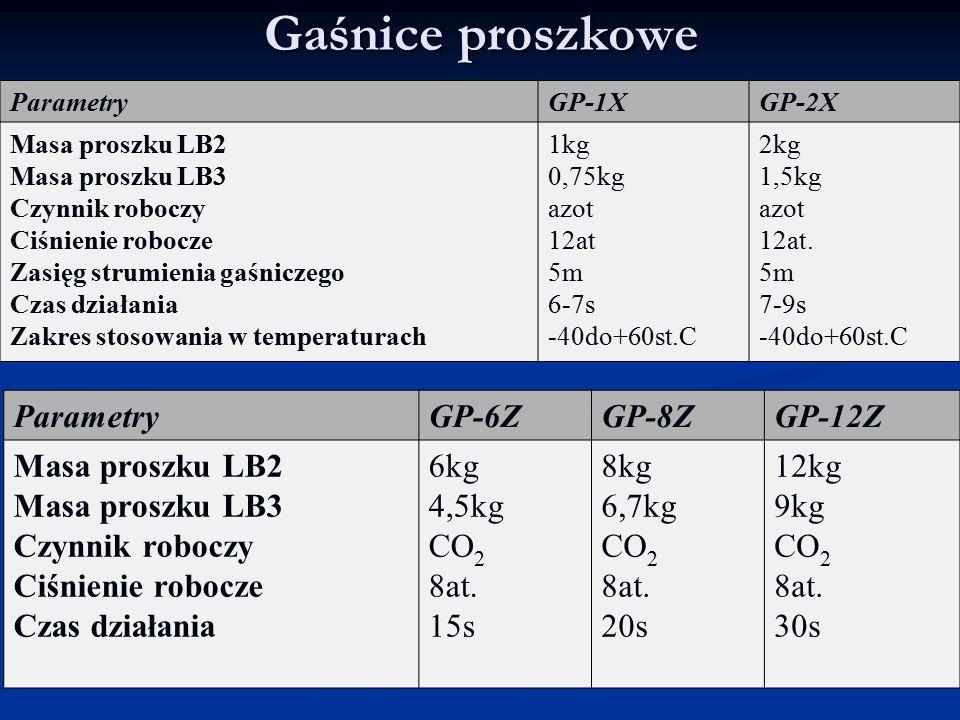 Gaśnice proszkowe ParametryGP-1XGP-2X Masa proszku LB2 Masa proszku LB3 Czynnik roboczy Ciśnienie robocze Zasięg strumienia gaśniczego Czas działania Zakres stosowania w temperaturach 1kg 0,75kg azot 12at 5m 6-7s -40do+60st.C 2kg 1,5kg azot 12at.