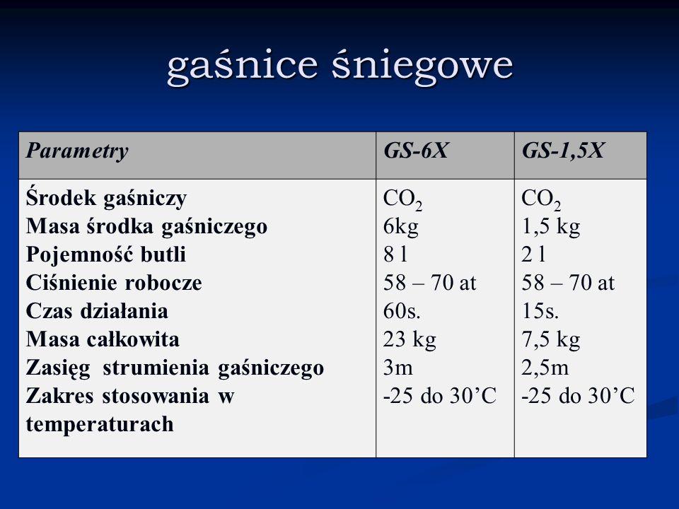gaśnice śniegowe ParametryGS-6XGS-1,5X Środek gaśniczy Masa środka gaśniczego Pojemność butli Ciśnienie robocze Czas działania Masa całkowita Zasięg strumienia gaśniczego Zakres stosowania w temperaturach CO 2 6kg 8 l 58 – 70 at 60s.