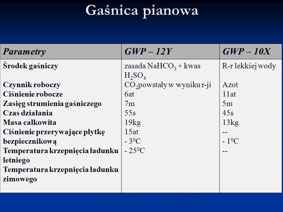 Gaśnica pianowa ParametryGWP – 12YGWP – 10X Środek gaśniczy Czynnik roboczy Ciśnienie robocze Zasięg strumienia gaśniczego Czas działania Masa całkowi