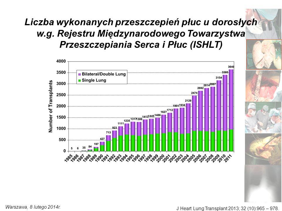 Warszawa, 8 lutego 2014r. J Heart Lung Transplant 2013; 32 (10):965 – 978.