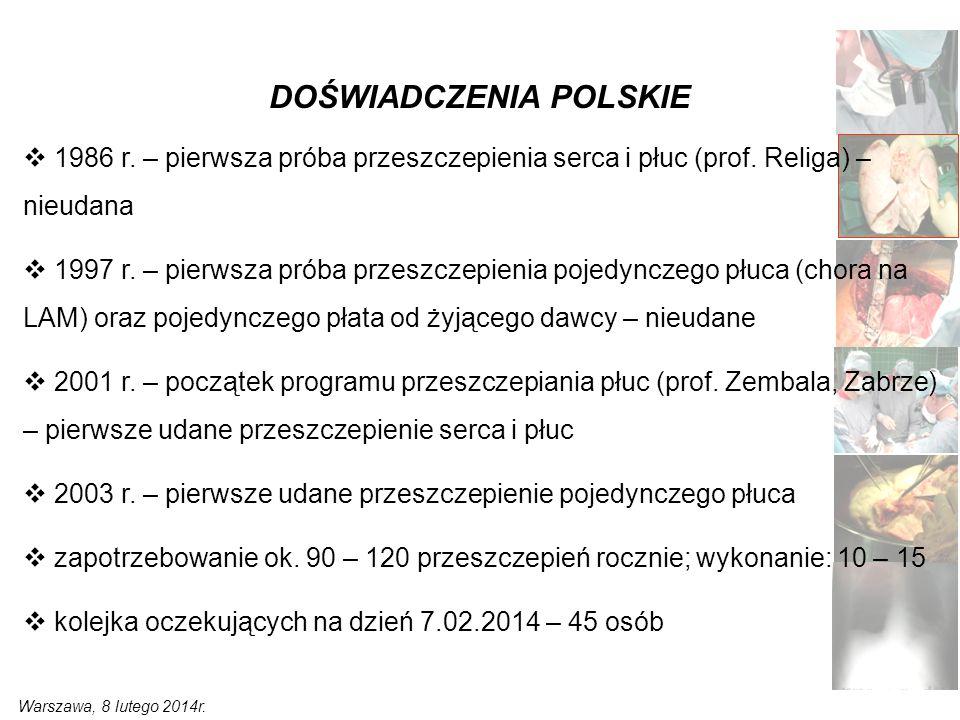 Warszawa, 8 lutego 2014r. DOŚWIADCZENIA POLSKIE  1986 r.