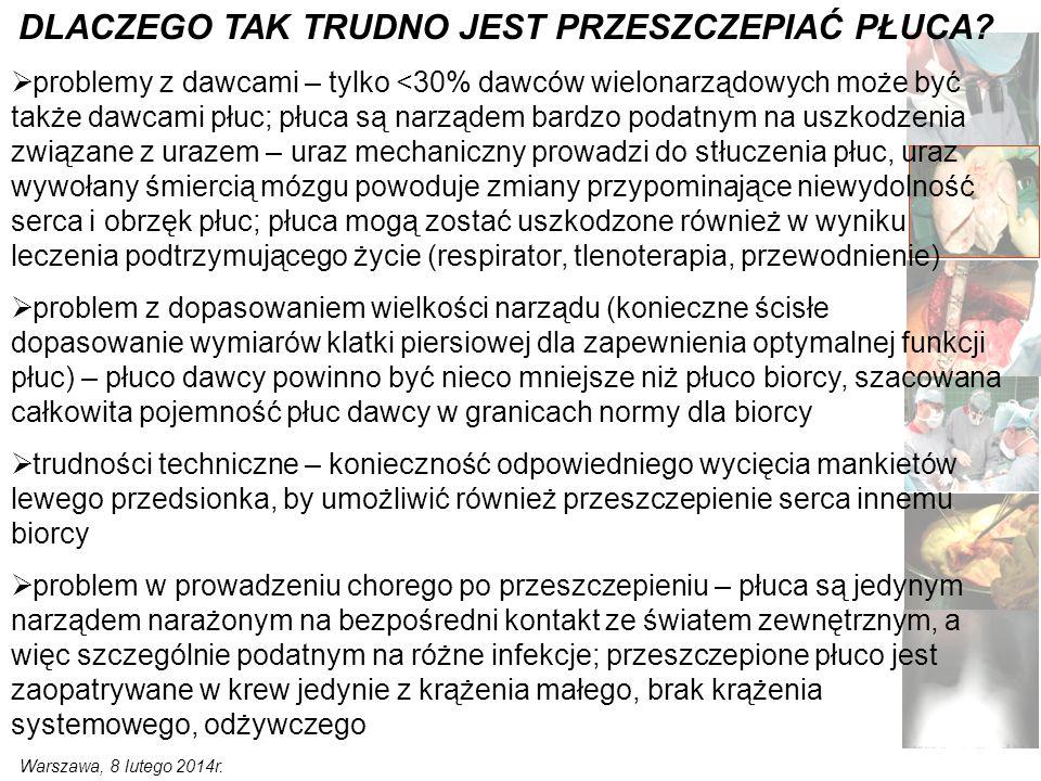 Warszawa, 8 lutego 2014r. DLACZEGO TAK TRUDNO JEST PRZESZCZEPIAĆ PŁUCA.
