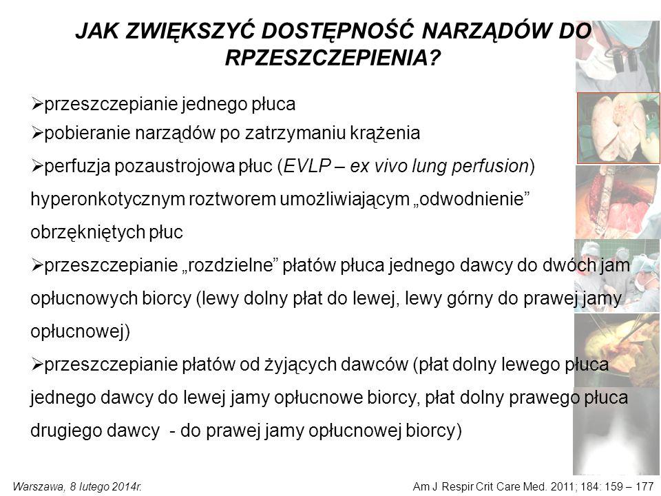 Warszawa, 8 lutego 2014r. JAK ZWIĘKSZYĆ DOSTĘPNOŚĆ NARZĄDÓW DO RPZESZCZEPIENIA.