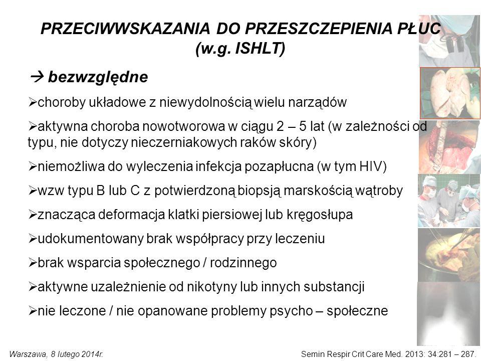 Warszawa, 8 lutego 2014r. PRZECIWWSKAZANIA DO PRZESZCZEPIENIA PŁUC (w.g.