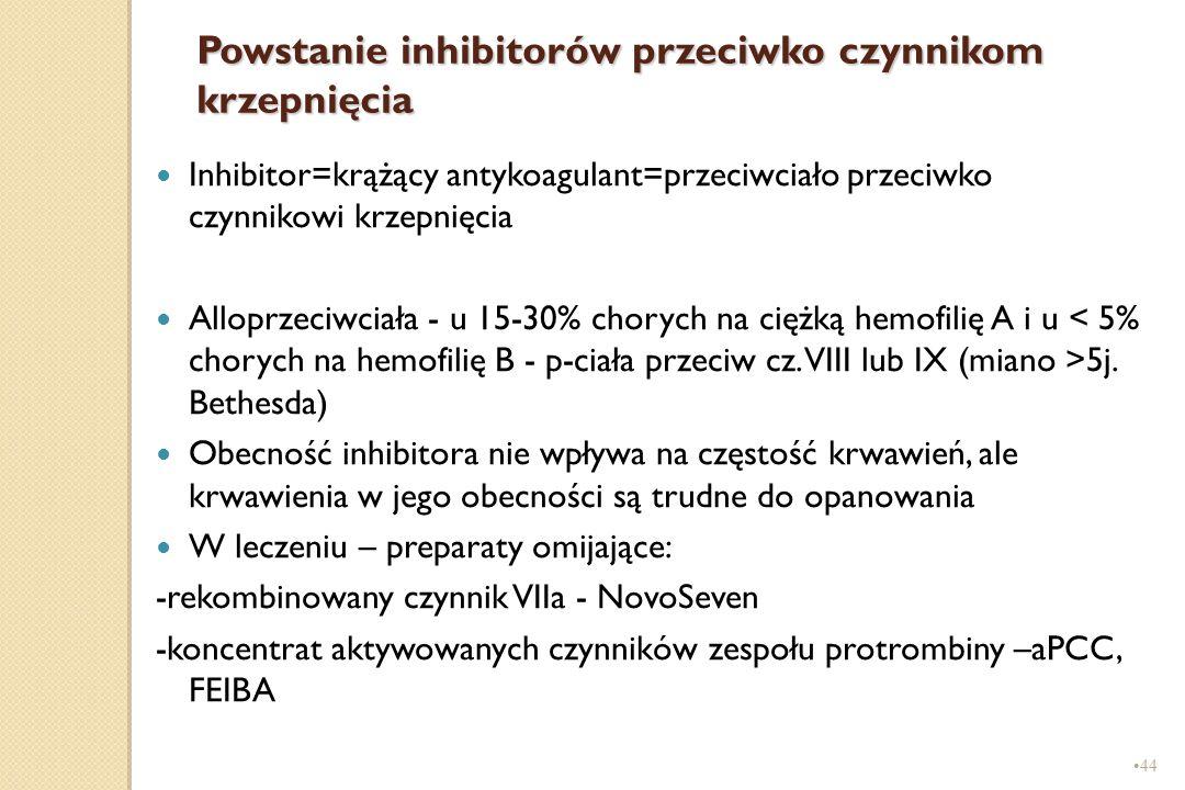 44 Powstanie inhibitorów przeciwko czynnikom krzepnięcia Inhibitor=krążący antykoagulant=przeciwciało przeciwko czynnikowi krzepnięcia Alloprzeciwciał