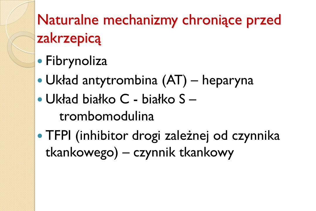 Naturalne mechanizmy chroniące przed zakrzepicą Fibrynoliza Układ antytrombina (AT) – heparyna Układ białko C - białko S – trombomodulina TFPI (inhibi