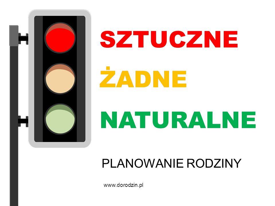 www.dorodzin.pl PLANOWANIE RODZINY SZTUCZNE NATURALNE ŻADNE SZTUCZNE ŻADNE NATURALNE