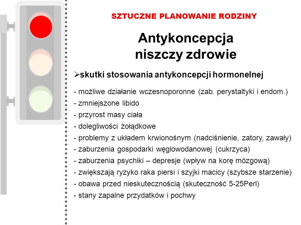 SZTUCZNE PLANOWANIE RODZINY Antykoncepcja niszczy zdrowie  skutki stosowania antykoncepcji hormonelnej - możliwe działanie wczesnoporonne (zab. perys