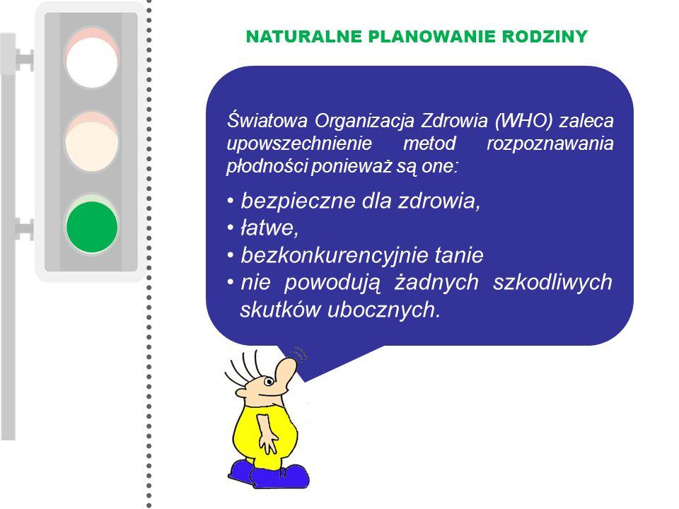 Światowa Organizacja Zdrowia (WHO) zaleca upowszechnienie metod rozpoznawania płodności ponieważ są one: bezpieczne dla zdrowia, łatwe, bezkonkurencyj