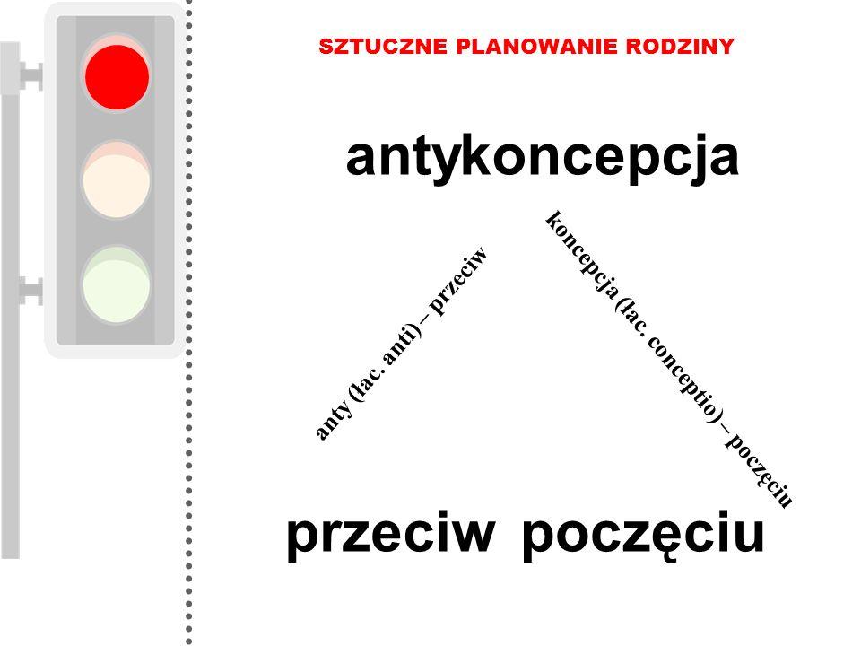 a n t y ( ł a c. a n t i ) – p r z e c i w k o n c e p c j a ( ł a c. c o n c e p t i o ) – p o c z ę c i u koncepcja SZTUCZNE PLANOWANIE RODZINY prze