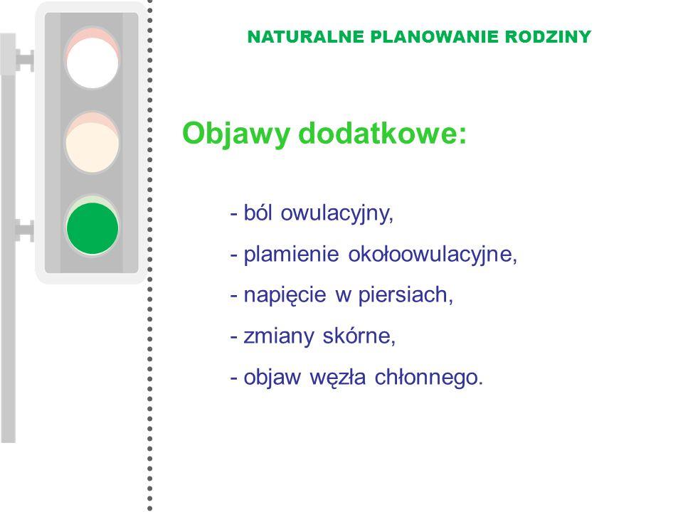 NATURALNE PLANOWANIE RODZINY Objawy dodatkowe: - ból owulacyjny, - plamienie okołoowulacyjne, - napięcie w piersiach, - zmiany skórne, - objaw węzła c