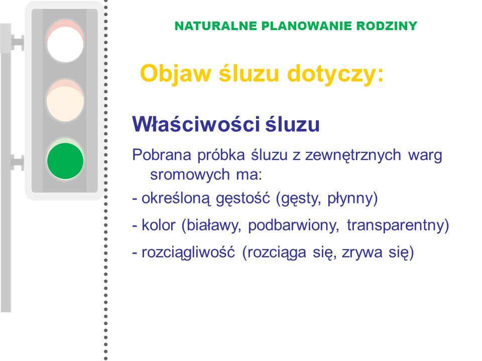 NATURALNE PLANOWANIE RODZINY Objaw śluzu dotyczy: Właściwości śluzu Pobrana próbka śluzu z zewnętrznych warg sromowych ma: - określoną gęstość (gęsty,