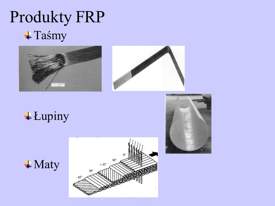 Produkty FRP Taśmy Łupiny Maty
