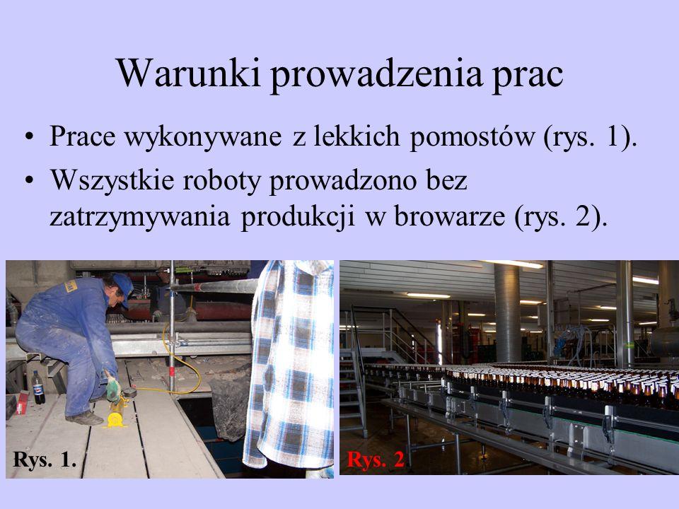 Warunki prowadzenia prac Prace wykonywane z lekkich pomostów (rys.