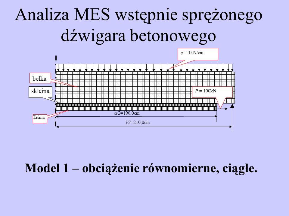Analiza MES wstępnie sprężonego dźwigara betonowego Model 1 – obciążenie równomierne, ciągłe.