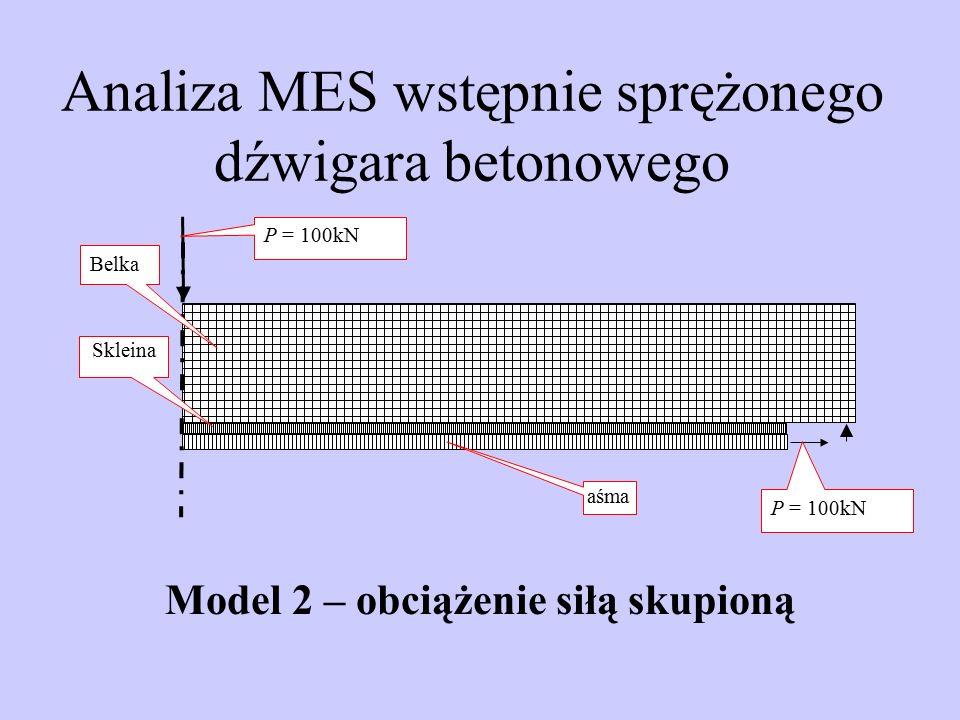Analiza MES wstępnie sprężonego dźwigara betonowego Model 2 – obciążenie siłą skupioną aśma Skleina Belka P = 100kN