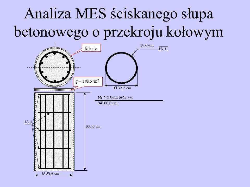 Analiza MES ściskanego słupa betonowego o przekroju kołowym Ø 38,4 cm 100,0 cm Nr 1 Ø 32,2 cm Nr 1 Ø 6 mm Nr 2 Ø8mm l=94 cm 94100,0 cm q = 10kN/m 2 fabric