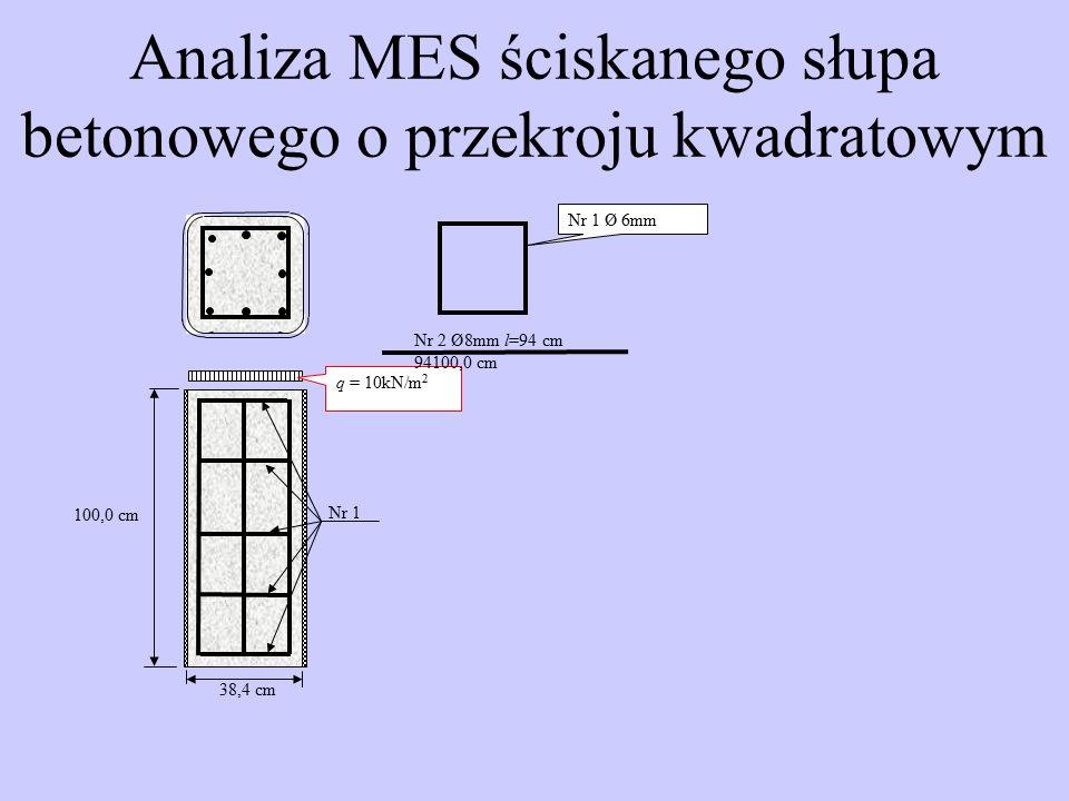 Analiza MES ściskanego słupa betonowego o przekroju kwadratowym Nr 1 q = 10kN/m 2 Nr 1 Ø 6mm Nr 2 Ø8mm l=94 cm 94100,0 cm 38,4 cm 100,0 cm
