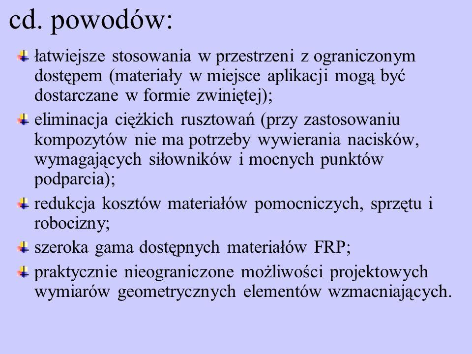Podsumowanie 1.Wyniki badań doświadczalnych i analiz teoretycznych (prezentowane już wcześniej w Warszawie i Brukseli) pozwoliły opracować technologię wstępnego naprężania taśm CFRP.