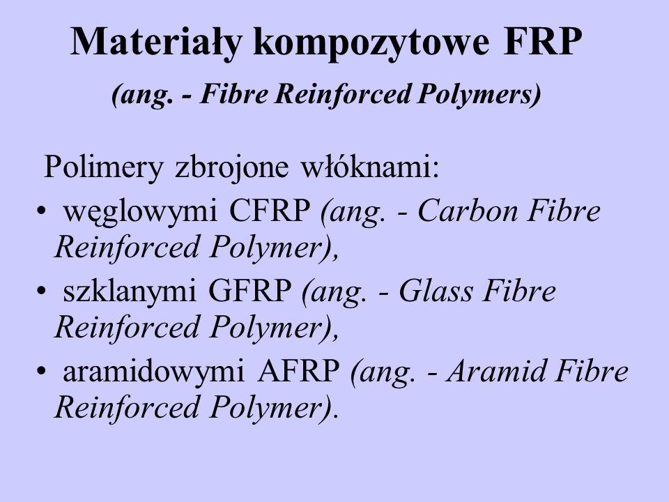 Materiały kompozytowe FRP (ang.