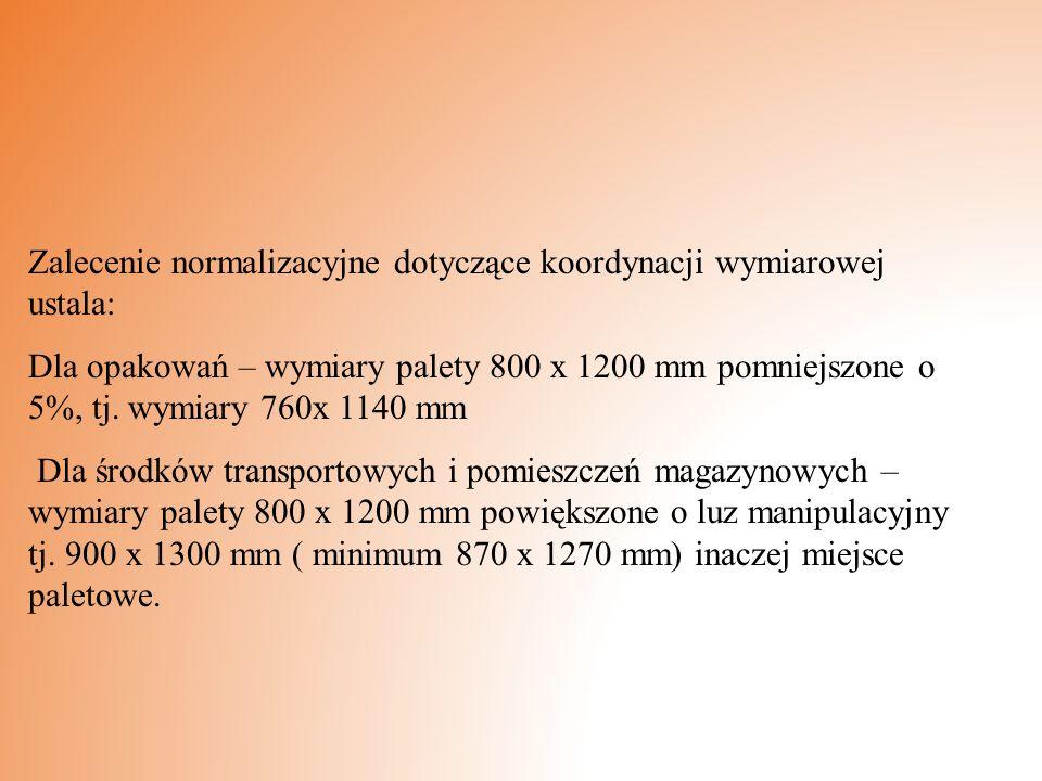 Zalecenie normalizacyjne dotyczące koordynacji wymiarowej ustala: Dla opakowań – wymiary palety 800 x 1200 mm pomniejszone o 5%, tj.