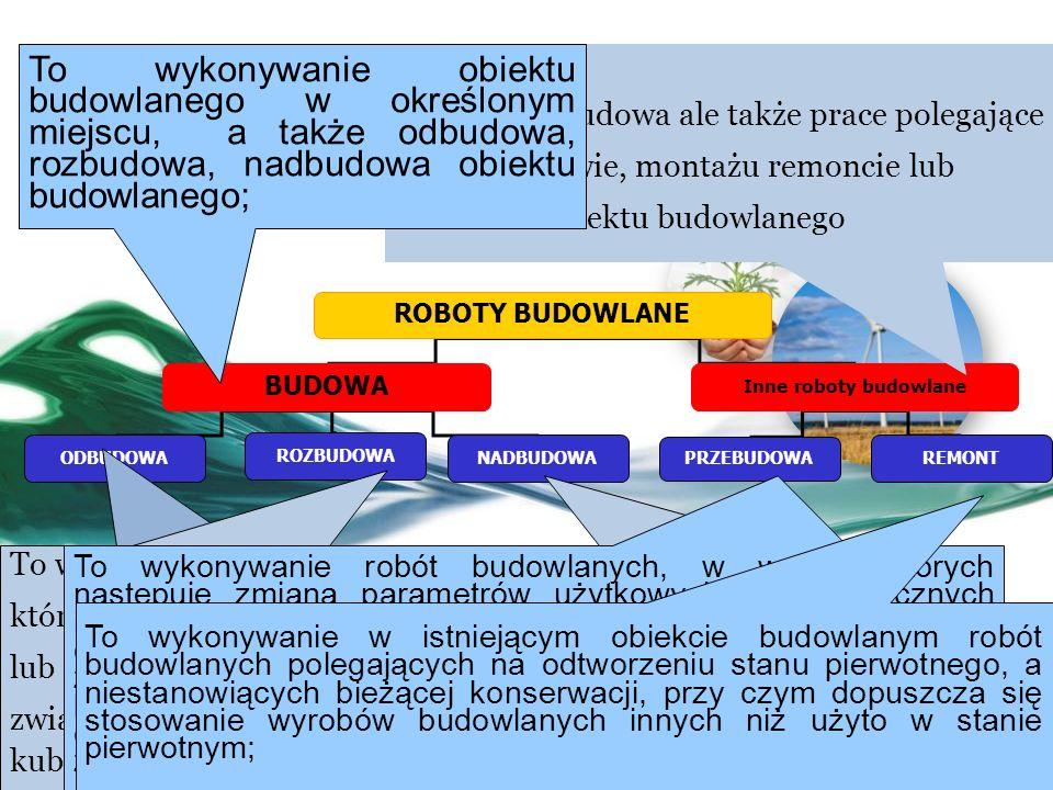 Prawo budowlane 2010 Definiowane pojęcia ROBOTY BUDOWLANE BUDOWA Inne roboty budowlane ODBUDOWA ROZBUDOWA NADBUDOWAPRZEBUDOWAREMONT To również budowa