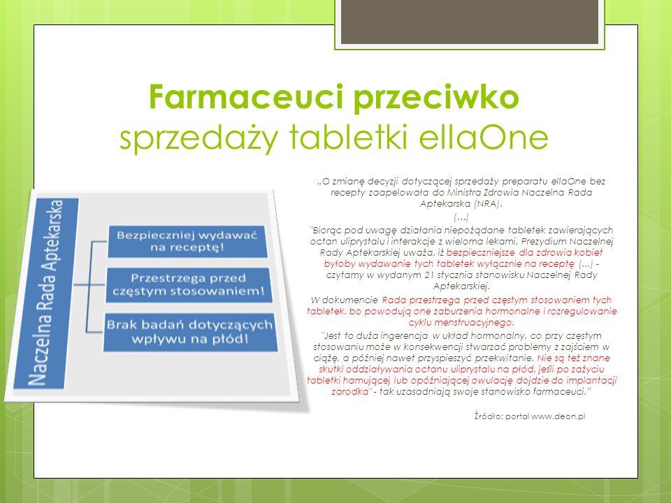 """Farmaceuci przeciwko sprzedaży tabletki ellaOne """"O zmianę decyzji dotyczącej sprzedaży preparatu ellaOne bez recepty zaapelowała do Ministra Zdrowia Naczelna Rada Aptekarska (NRA)."""