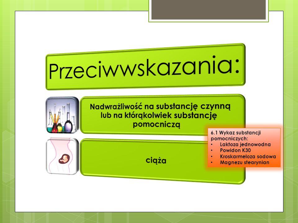 6.1 Wykaz substancji pomocniczych: Laktoza jednowodna Powidon K30 Kroskarmeloza sodowa Magnezu stearynian