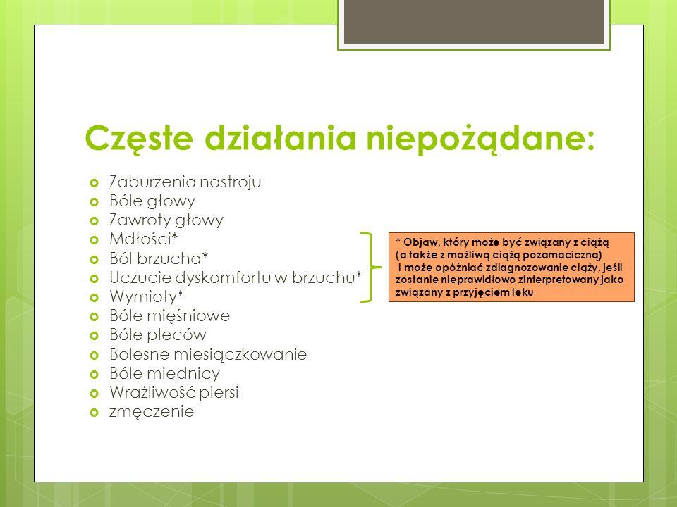 Częste działania niepożądane:  Zaburzenia nastroju  Bóle głowy  Zawroty głowy  Mdłości*  Ból brzucha*  Uczucie dyskomfortu w brzuchu*  Wymioty*  Bóle mięśniowe  Bóle pleców  Bolesne miesiączkowanie  Bóle miednicy  Wrażliwość piersi  zmęczenie * Objaw, który może być związany z ciążą (a także z możliwą ciążą pozamaciczną) i może opóźniać zdiagnozowanie ciąży, jeśli zostanie nieprawidłowo zinterpretowany jako związany z przyjęciem leku