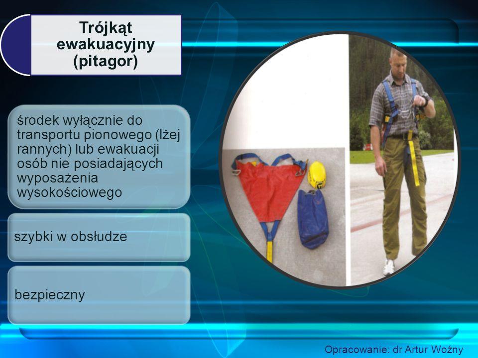 Trójkąt ewakuacyjny (pitagor) środek wyłącznie do transportu pionowego (lżej rannych) lub ewakuacji osób nie posiadających wyposażenia wysokościowego szybki w obsłudze bezpieczny Opracowanie: dr Artur Woźny